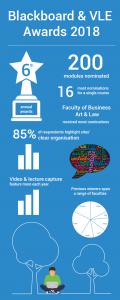 infographic-save